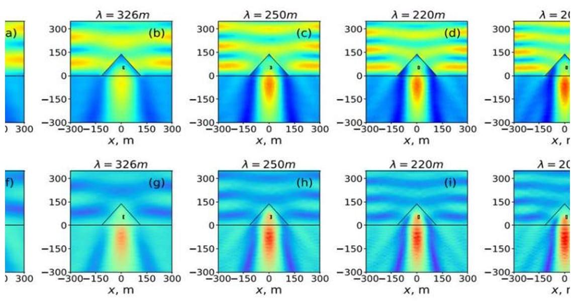 comportamentul cuantic al apei, cuante, cuantica, structurile piramidale, efectul de piramida