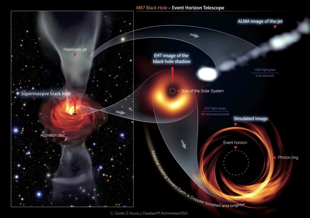 event horizon, orizon eveniment