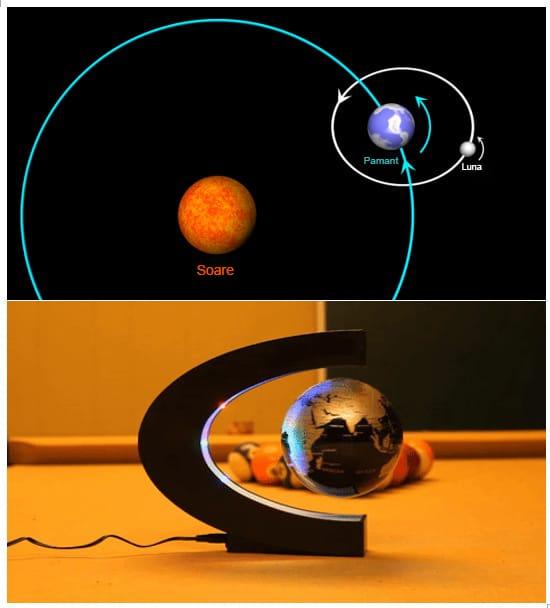 gravitatie, qi, yin yang, yin, yang